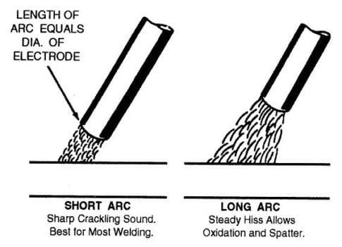 Short arc welding